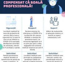 """Federația Sindicală """"Sănătatea"""" solicită autorităților să recunoască COVID-19 drept boală profesională"""